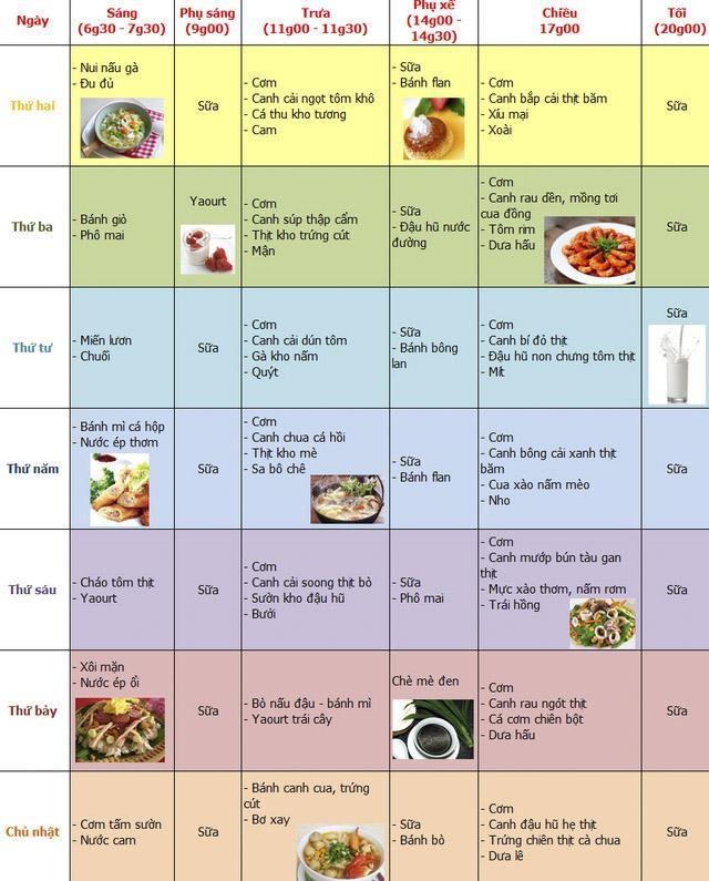 Chế độ dinh dưỡng cho bé 3 tuổi phát triển toàn diện-2